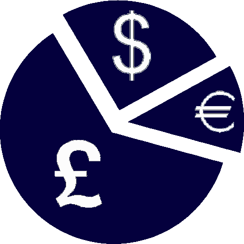 pie chart with currencies icon