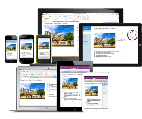 OneNote on different devices