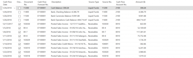 Showing transactions to be used in a cash flow forecast in Dynamics NAV